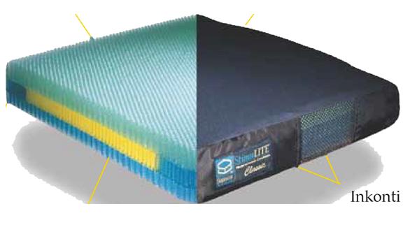 StimuLITE® Classic Standard (25 – 130kg)